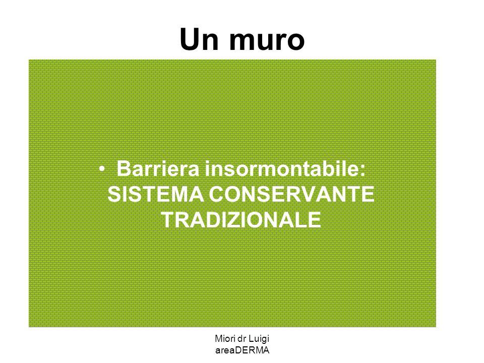 Miori dr Luigi areaDERMA Un insieme di ostacoli Concetto nuovo: SISTEMA INTEGRATO Linsieme cioè di tante piccole barriere integrate nella formulazione.