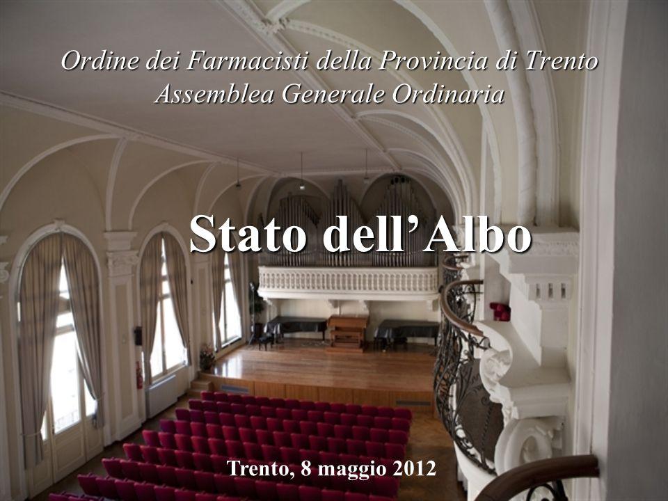 Ordine dei Farmacisti della Provincia di Trento Assemblea Generale Ordinaria Stato dellAlbo Stato dellAlbo Trento, 8 maggio 2012