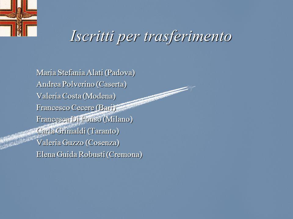 Iscritti per trasferimento Iscritti per trasferimento Maria Stefania Alati (Padova) Andrea Polverino (Caserta) Valeria Costa (Modena) Francesco Cecere