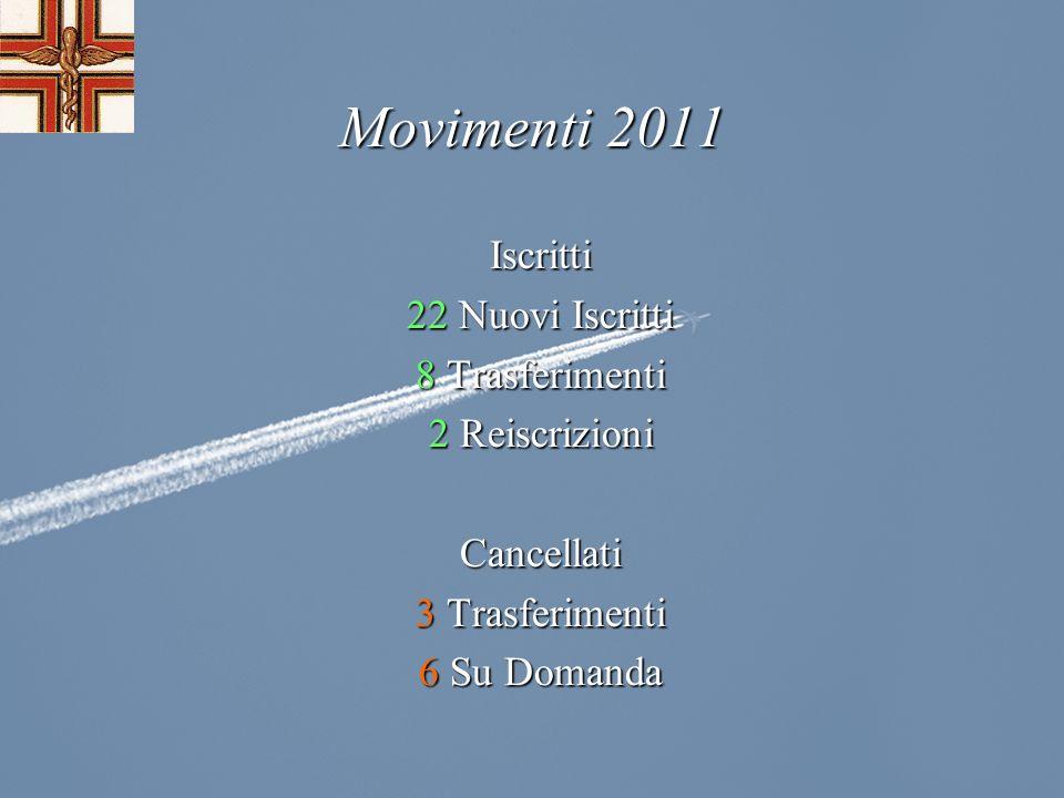 Movimenti 2011 Iscritti 22 Nuovi Iscritti 8 Trasferimenti 2 Reiscrizioni Cancellati 3 Trasferimenti 6 Su Domanda