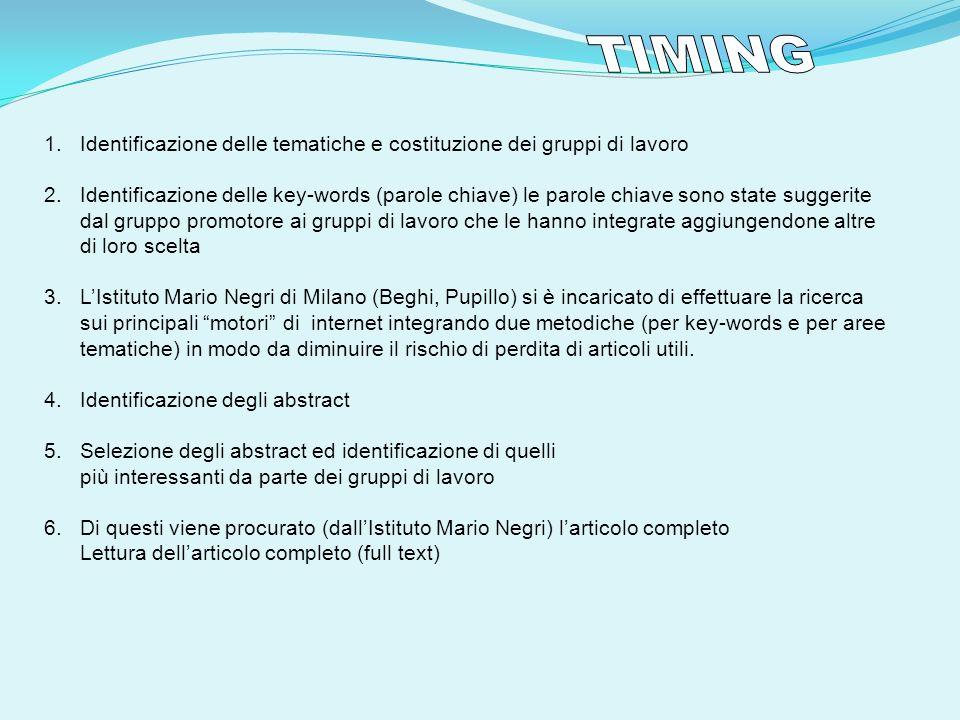 7) Lettura dellarticolo completo (full text) 8) Compilazione della scheda di valutazione(schede identificate con lIstituto Mario Negri: diagnosi, terapia, review) 9) Compilata la scheda il lettore deve assegnare un livello di evidenza (aiuto da parte di un esperto del Mario Negri).