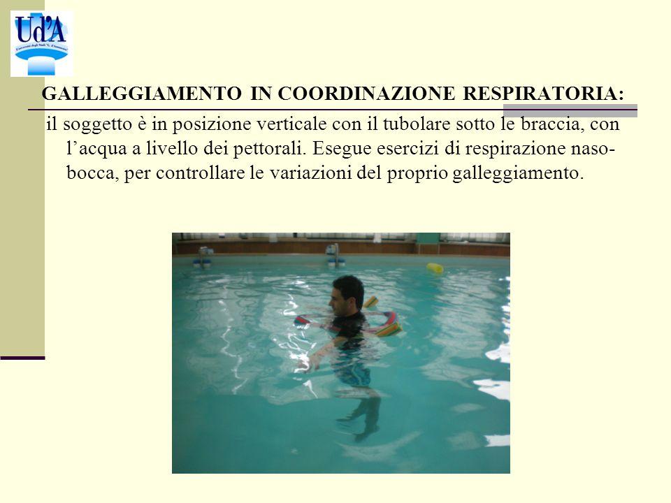 GALLEGGIAMENTO IN COORDINAZIONE RESPIRATORIA: il soggetto è in posizione verticale con il tubolare sotto le braccia, con lacqua a livello dei pettorali.
