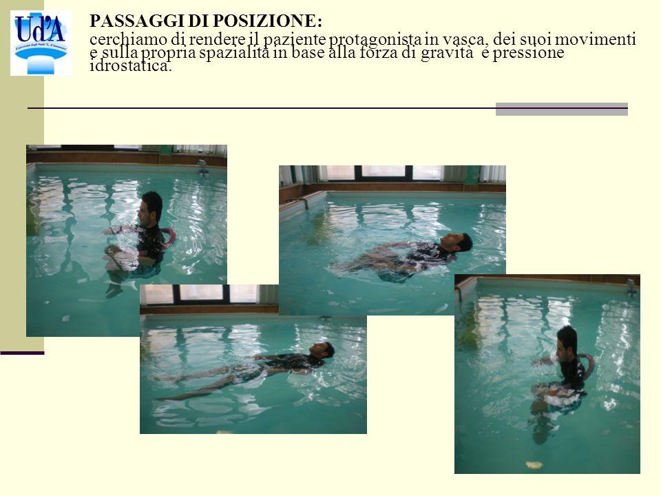 PASSAGGI DI POSIZIONE: cerchiamo di rendere il paziente protagonista in vasca, dei suoi movimenti e sulla propria spazialità in base alla forza di gravità e pressione idrostatica.