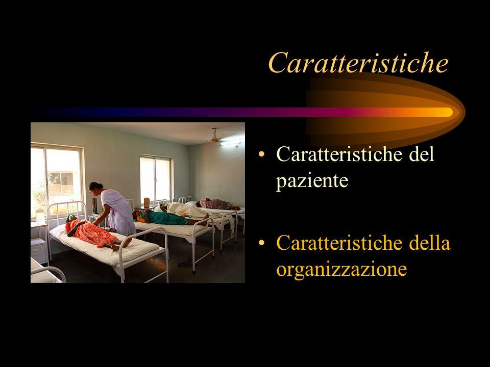 Caratteristiche Caratteristiche del paziente Caratteristiche della organizzazione