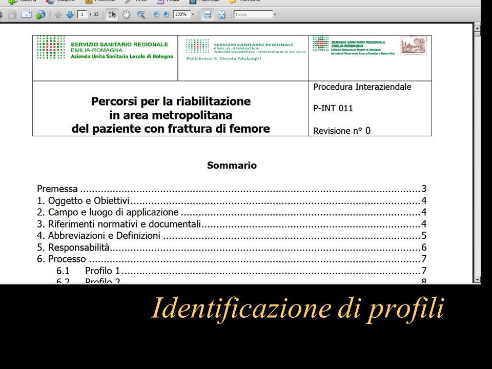 Identificazione di profili