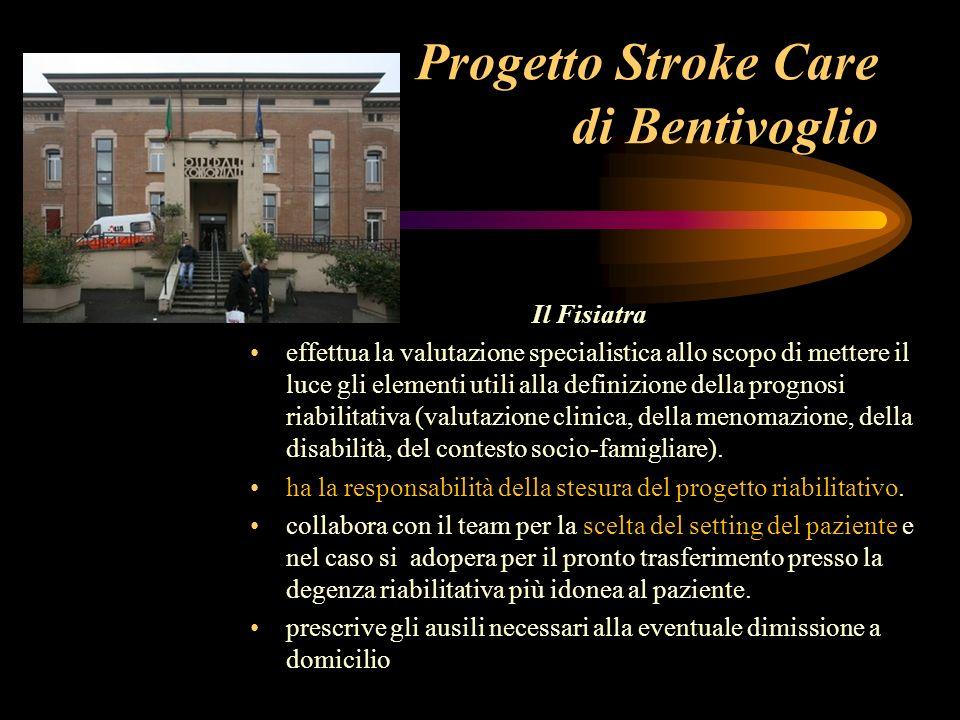 Progetto Stroke Care di Bentivoglio Il Fisiatra effettua la valutazione specialistica allo scopo di mettere il luce gli elementi utili alla definizion