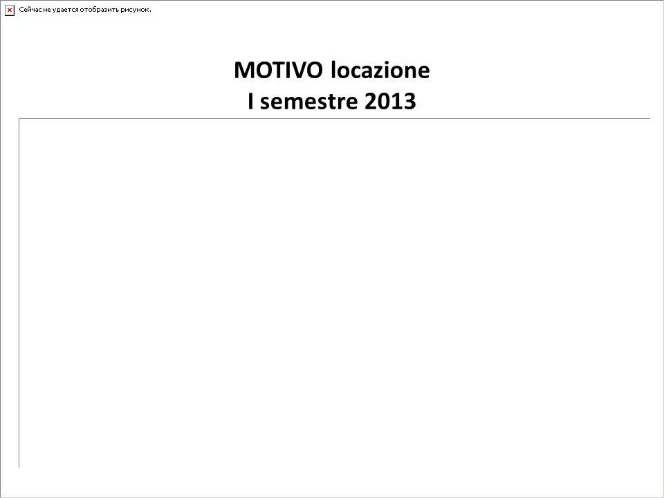 MOTIVO locazione I semestre 2013