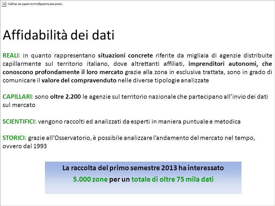 Affidabilità dei dati REALI: in quanto rappresentano situazioni concrete riferite da migliaia di agenzie distribuite capillarmente sul territorio ital