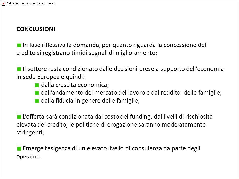 CONCLUSIONI In fase riflessiva la domanda, per quanto riguarda la concessione del credito si registrano timidi segnali di miglioramento; Il settore re