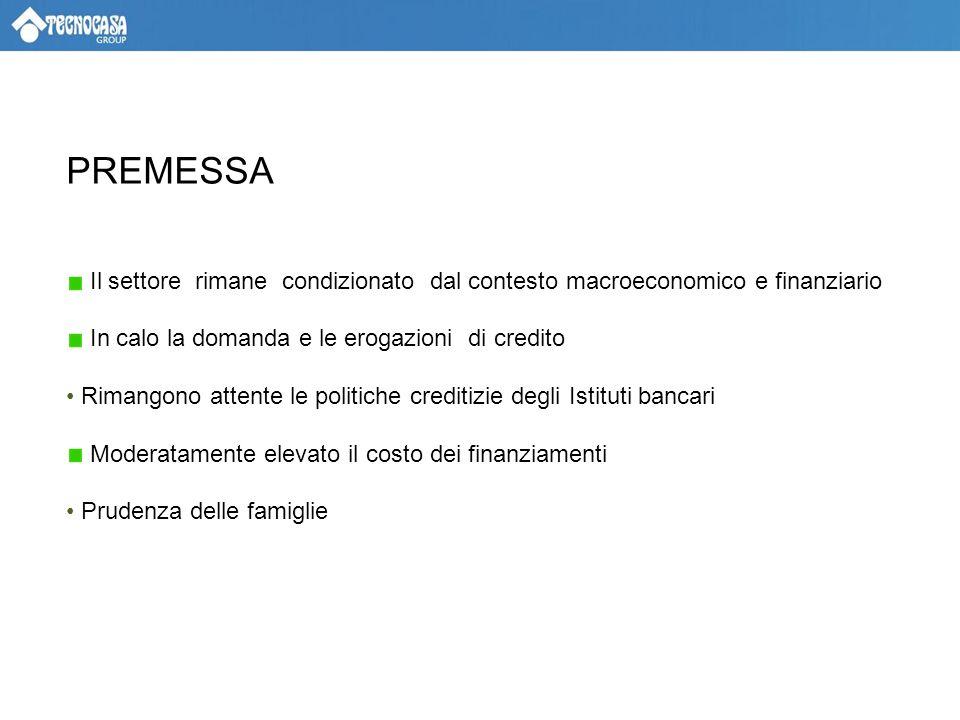 PREMESSA Il settore rimane condizionato dal contesto macroeconomico e finanziario In calo la domanda e le erogazioni di credito Rimangono attente le politiche creditizie degli Istituti bancari Moderatamente elevato il costo dei finanziamenti Prudenza delle famiglie