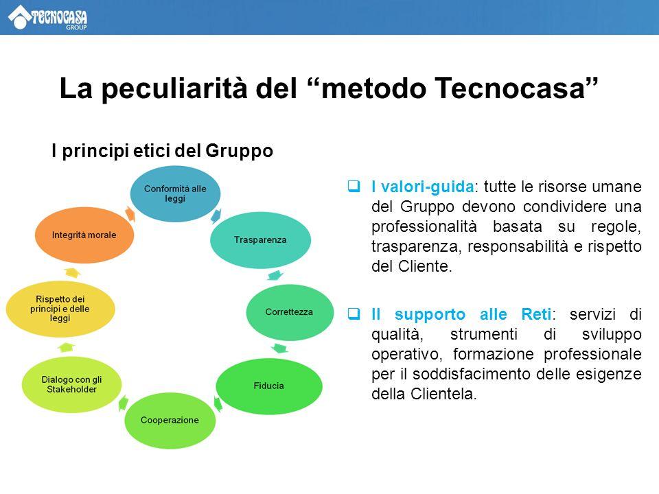La peculiarità del metodo Tecnocasa I principi etici del Gruppo I valori-guida: tutte le risorse umane del Gruppo devono condividere una professionalità basata su regole, trasparenza, responsabilità e rispetto del Cliente.