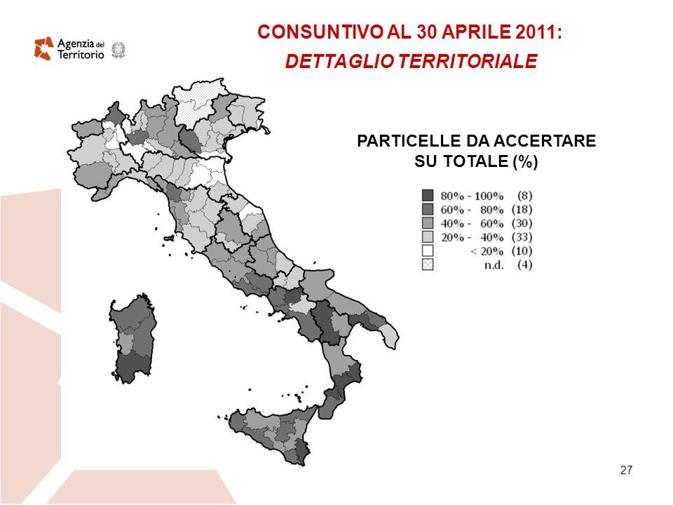 27 CONSUNTIVO AL 30 APRILE 2011: DETTAGLIO TERRITORIALE PARTICELLE DA ACCERTARE SU TOTALE (%)