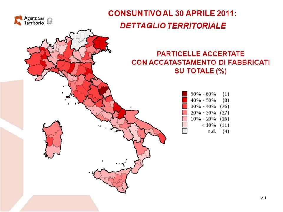 28 CONSUNTIVO AL 30 APRILE 2011: DETTAGLIO TERRITORIALE PARTICELLE ACCERTATE CON ACCATASTAMENTO DI FABBRICATI SU TOTALE (%)