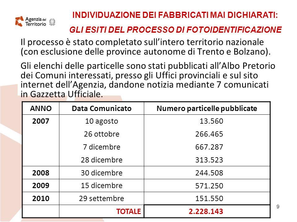 9 Il processo è stato completato sullintero territorio nazionale (con esclusione delle province autonome di Trento e Bolzano).