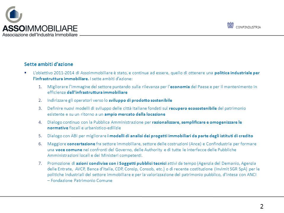 CONFINDUSTRIA 2 Sette ambiti dazione Lobiettivo 2011-2014 di Assoimmobiliare è stato, e continua ad essere, quello di ottenere una politica industrial