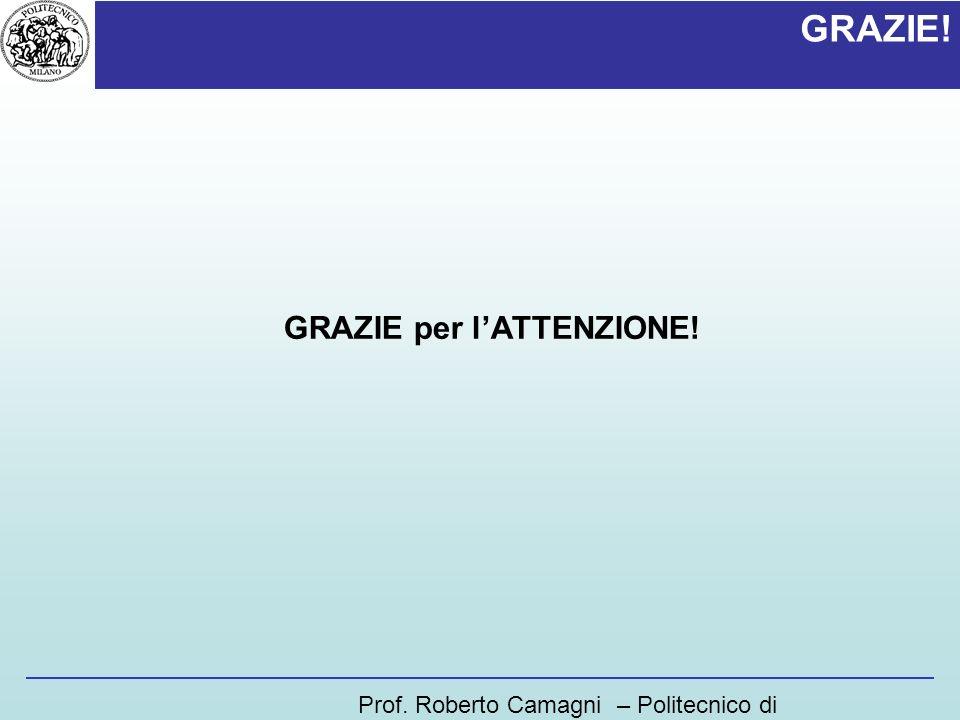 GRAZIE! GRAZIE per lATTENZIONE! Prof. Roberto Camagni – Politecnico di Milano