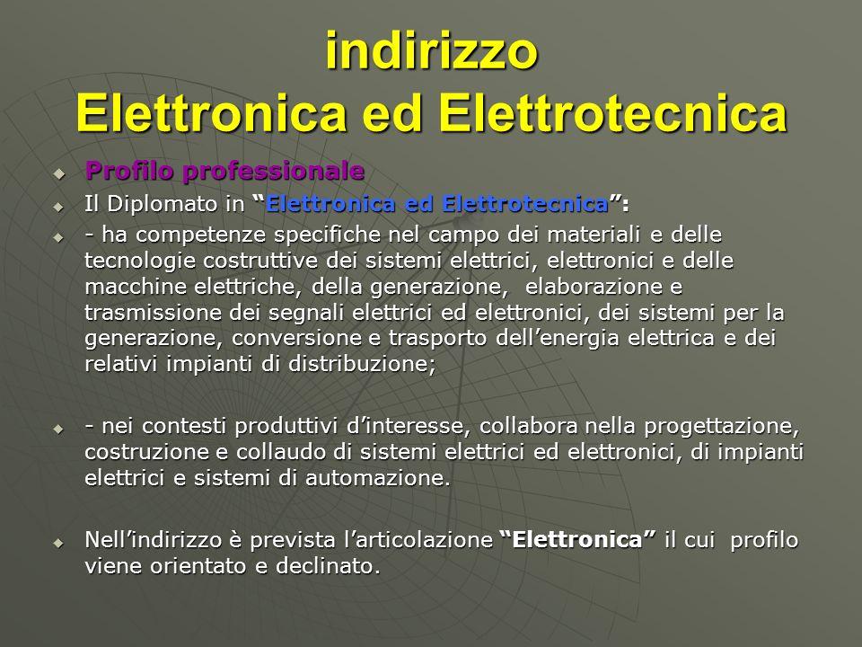 indirizzo Elettronica ed Elettrotecnica articolazione Elettronica orientamento Telecomunicazioni DISCIPLINE345 Lingua e letteratura italiana444 Lingua inglese333 Storia222 Matematica333 Complementi di matematica11 Tecnologie e progettazione di sistemi elettrici ed elettronici 4 (3)5 (4)6 (4) Elettrotecnica ed Elettronica6 (3)5 (3)6 (3) Sistemi automatici4(2) 5 (3) telecomunicazioni22 religione111 Scienze motorie e sportive222 Totale32