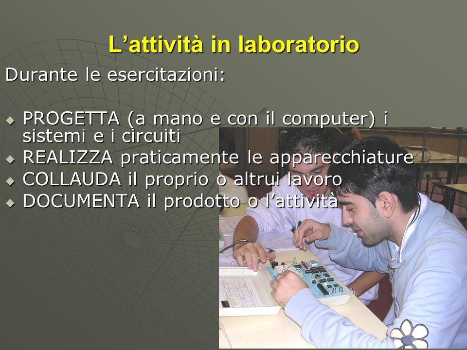 Progetto SAIE ( Sobrero ed Arpa assieme per lo studio per linquinamento elettromagnetico) Salita S.Anna Salita S.Anna Piazza della Posta Piazza della Posta