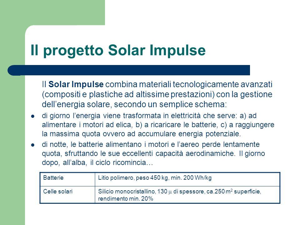 Il progetto Solar Impulse Il Solar Impulse combina materiali tecnologicamente avanzati (compositi e plastiche ad altissime prestazioni) con la gestion