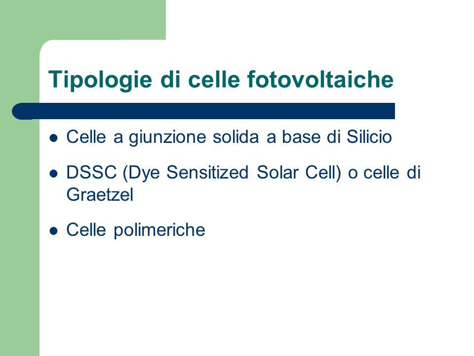 Tipologie di celle fotovoltaiche Celle a giunzione solida a base di Silicio DSSC (Dye Sensitized Solar Cell) o celle di Graetzel Celle polimeriche