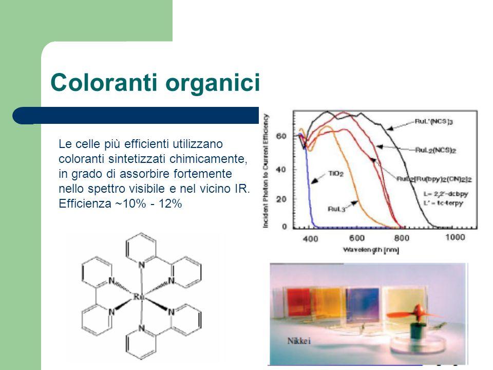 Coloranti organici Le celle più efficienti utilizzano coloranti sintetizzati chimicamente, in grado di assorbire fortemente nello spettro visibile e nel vicino IR.