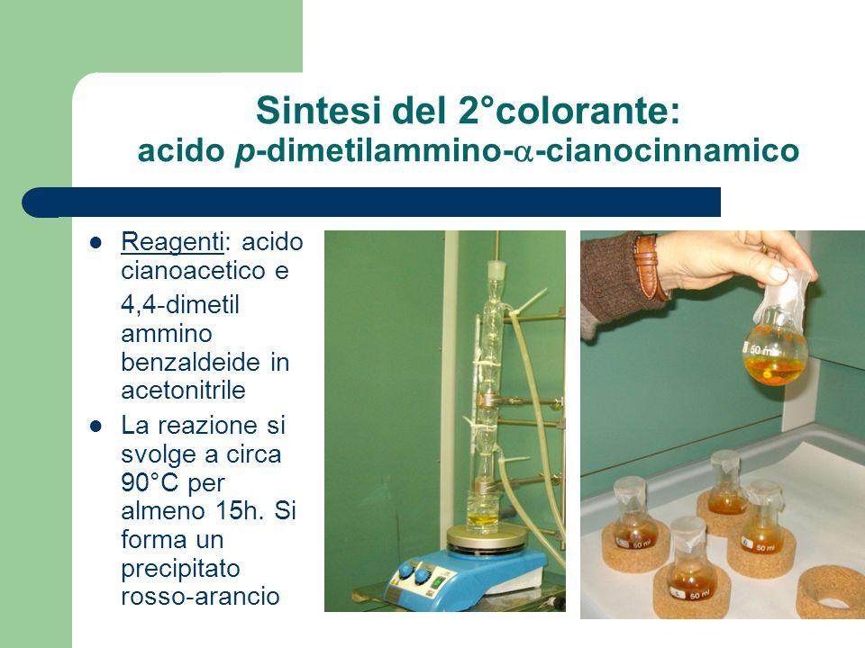Sintesi del 2°colorante: acido p-dimetilammino- -cianocinnamico Reagenti: acido cianoacetico e 4,4-dimetil ammino benzaldeide in acetonitrile La reazione si svolge a circa 90°C per almeno 15h.