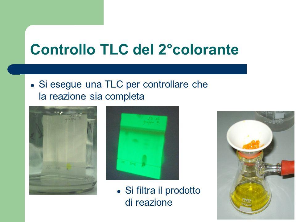 Controllo TLC del 2°colorante Si esegue una TLC per controllare che la reazione sia completa Si filtra il prodotto di reazione