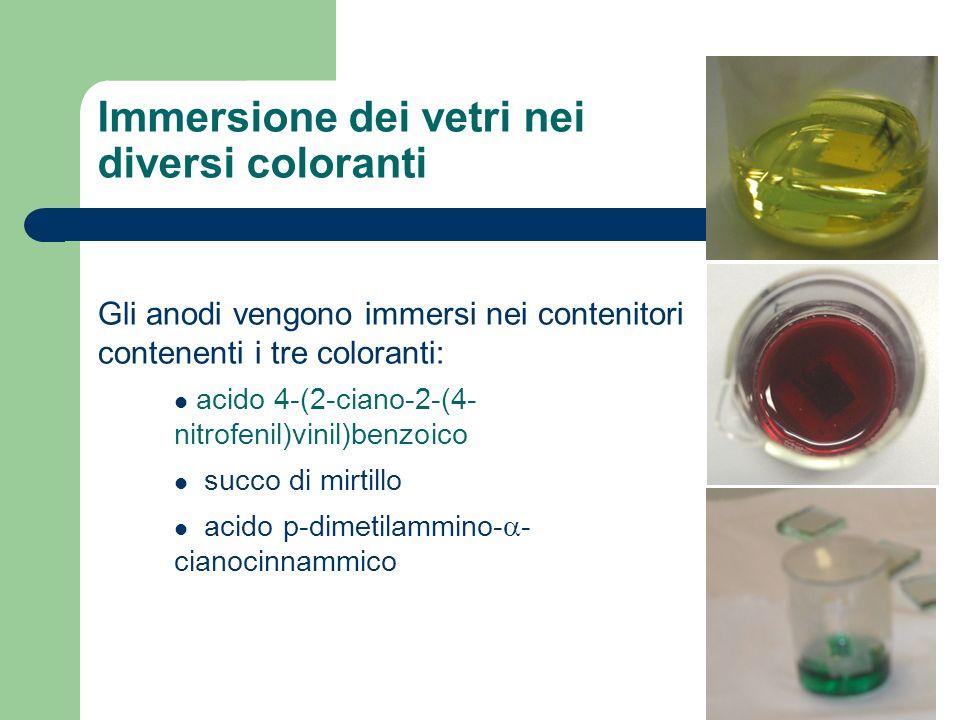 Immersione dei vetri nei diversi coloranti Gli anodi vengono immersi nei contenitori contenenti i tre coloranti: acido 4-(2-ciano-2-(4- nitrofenil)vinil)benzoico succo di mirtillo acido p-dimetilammino- - cianocinnammico