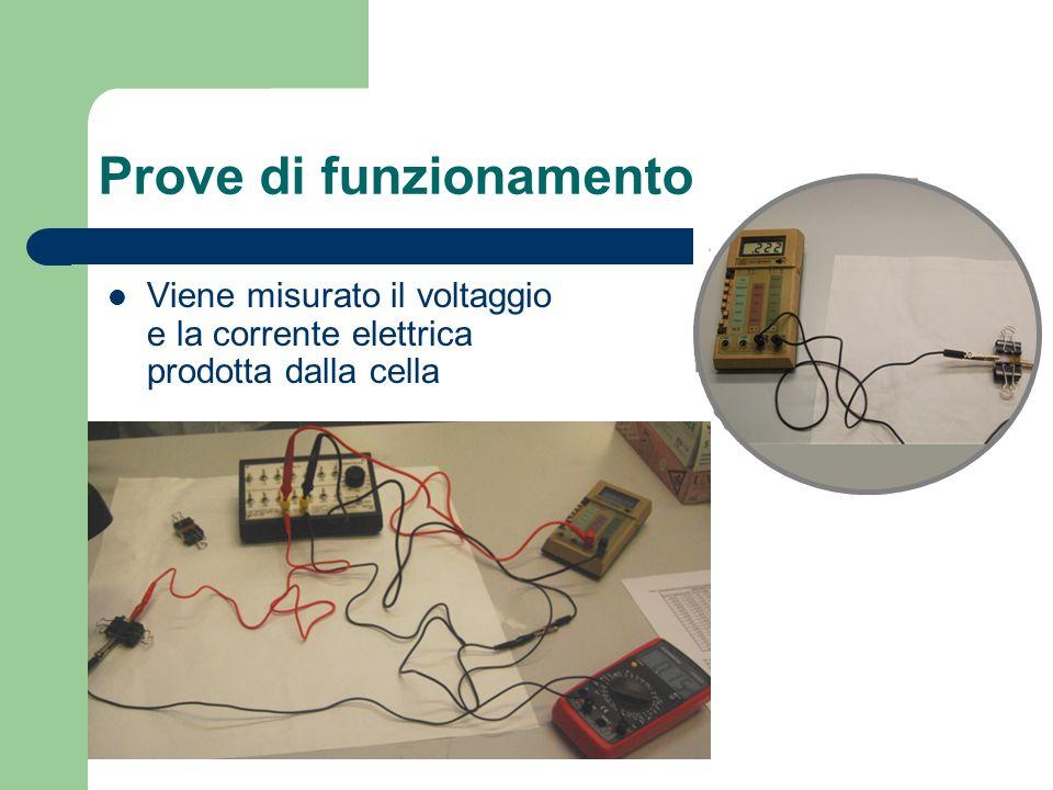 Prove di funzionamento Viene misurato il voltaggio e la corrente elettrica prodotta dalla cella