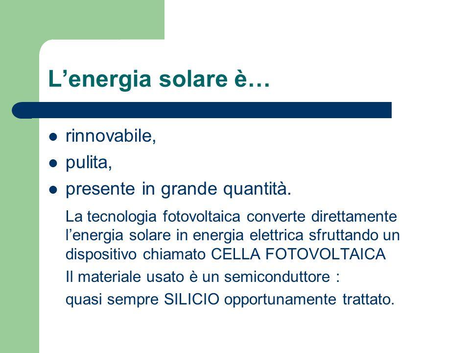 Lenergia solare è… rinnovabile, pulita, presente in grande quantità. La tecnologia fotovoltaica converte direttamente lenergia solare in energia elett