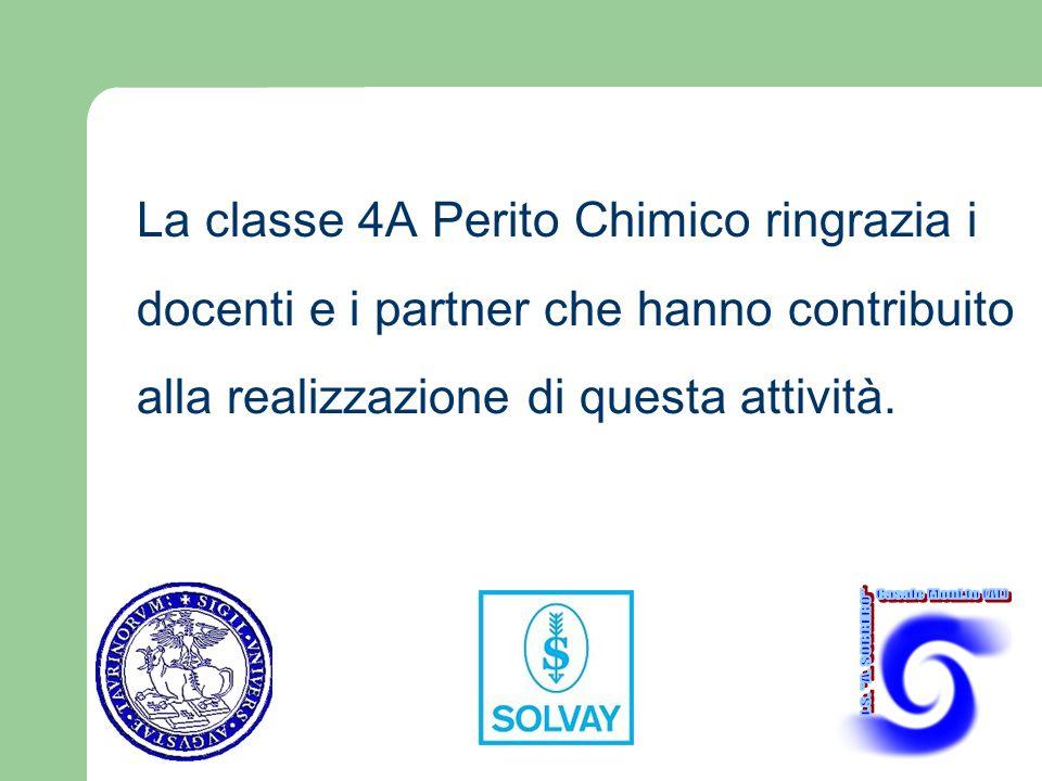 La classe 4A Perito Chimico ringrazia i docenti e i partner che hanno contribuito alla realizzazione di questa attività.