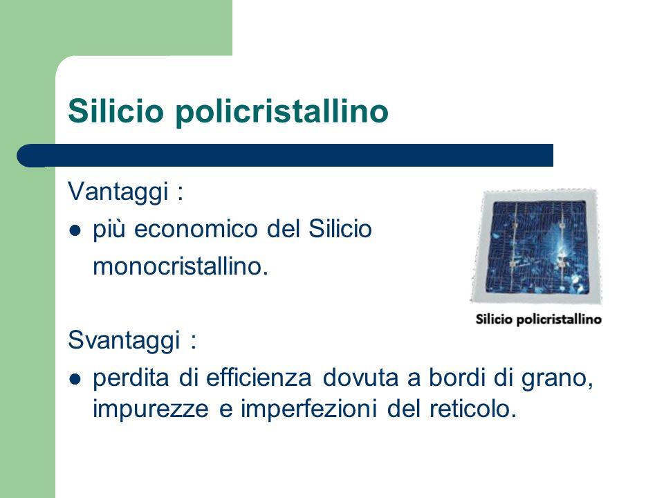 Silicio policristallino Vantaggi : più economico del Silicio monocristallino. Svantaggi : perdita di efficienza dovuta a bordi di grano, impurezze e i