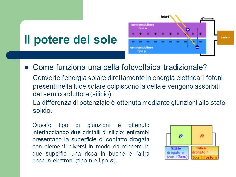 Il potere del sole Come funziona una cella fotovoltaica tradizionale? Converte lenergia solare direttamente in energia elettrica: i fotoni presenti ne