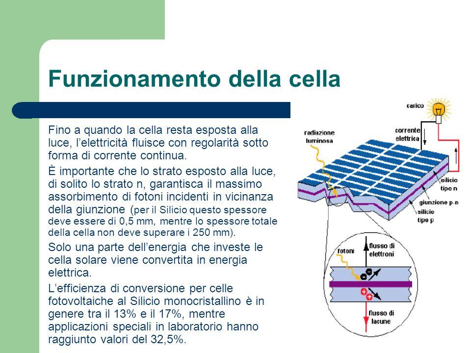Funzionamento della cella Fino a quando la cella resta esposta alla luce, lelettricità fluisce con regolarità sotto forma di corrente continua.