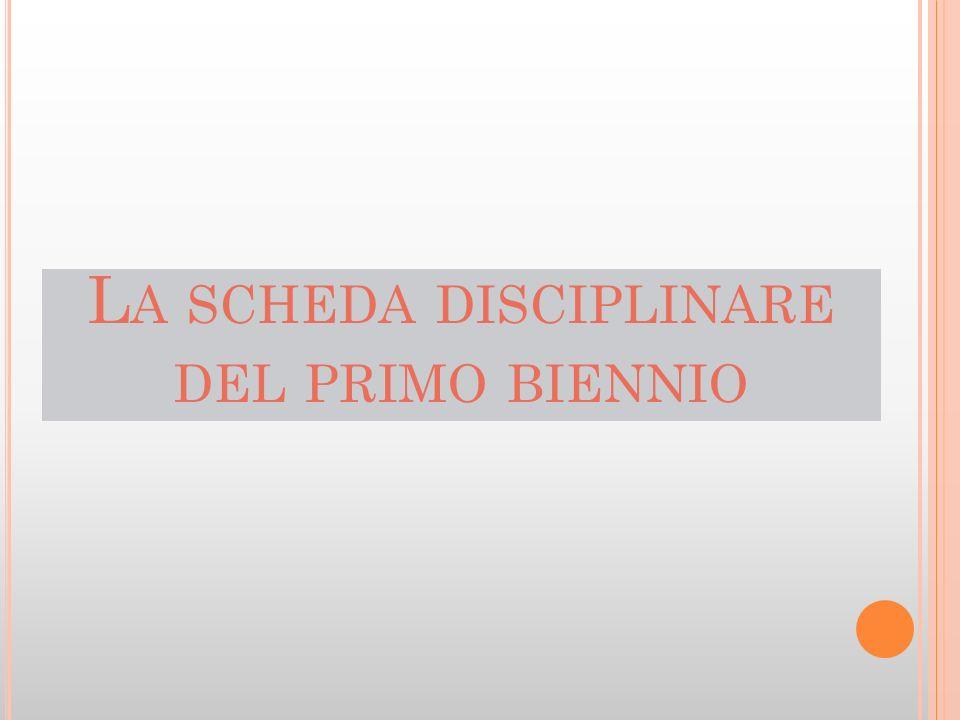 L A STRUTTURA Disciplina: Matematica Risultati di apprendimento quinquennali (RdA) al cui raggiungimento concorrono più discipline Primo biennio Competenze Indicazioni ConoscenzeAbilità