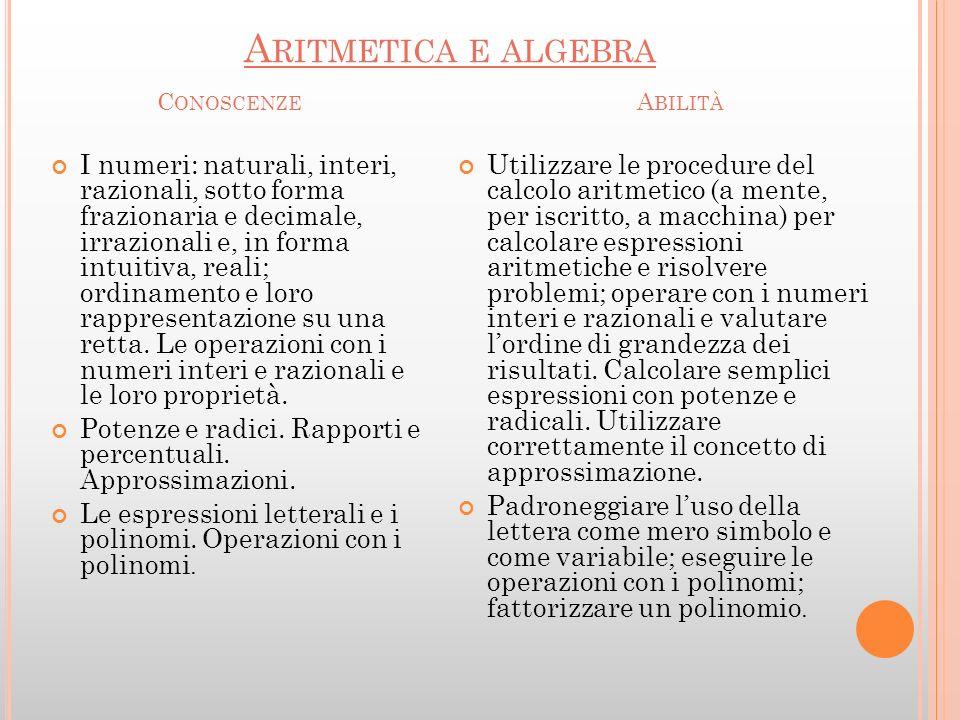 G EOMETRIA C ONOSCENZE A BILITÀ Gli enti fondamentali della geometria e il significato dei termini postulato, assioma, definizione, teorema, dimostrazione.