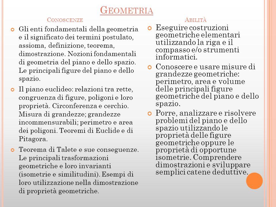 RELAZIONI E FUNZIONI C ONOSCENZE A BILITÀ Le funzioni e la loro rappresentazione (numerica, funzionale, grafica).