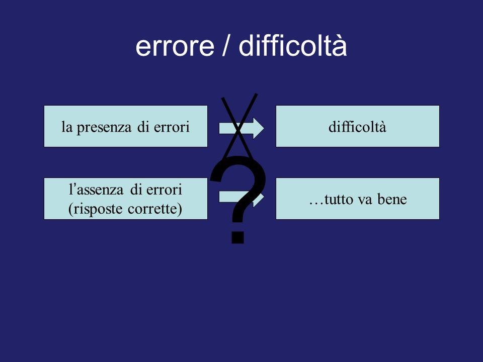 errore / difficoltà la presenza di erroridifficoltà l assenza di errori (risposte corrette) …tutto va bene