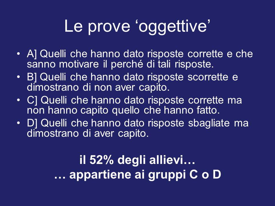 Le prove oggettive A] Quelli che hanno dato risposte corrette e che sanno motivare il perché di tali risposte.