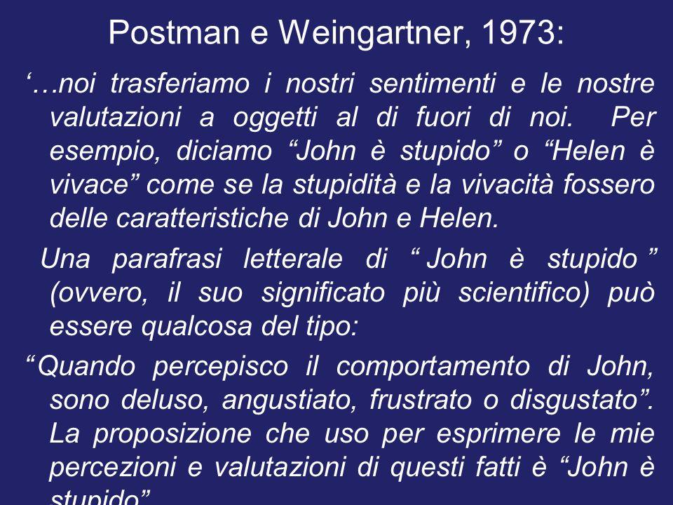 Postman e Weingartner, 1973: …noi trasferiamo i nostri sentimenti e le nostre valutazioni a oggetti al di fuori di noi.