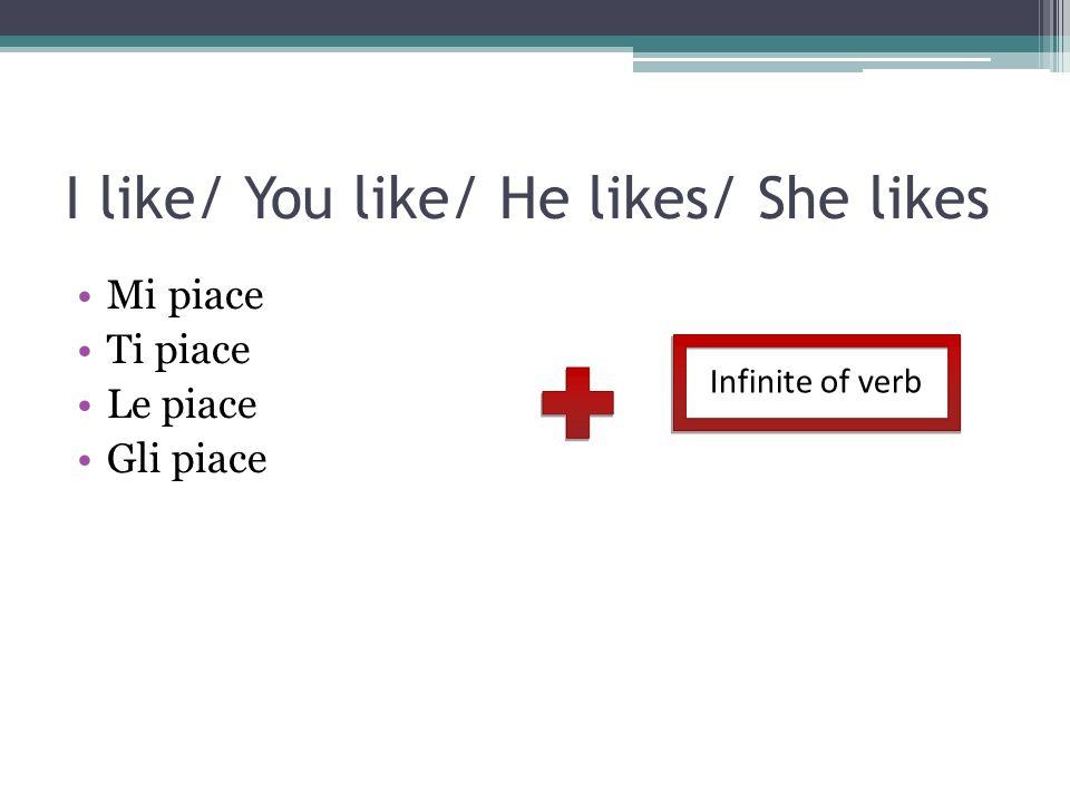 I like/ You like/ He likes/ She likes Mi piace Ti piace Le piace Gli piace Infinite of verb