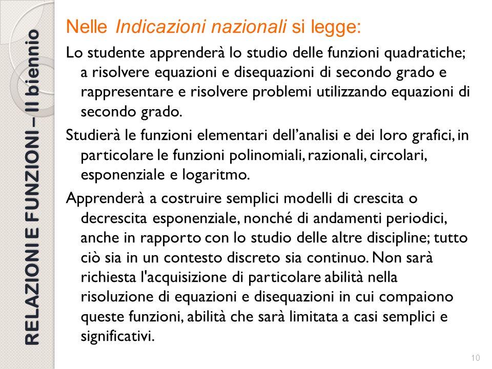 10 Nelle Indicazioni nazionali si legge: Lo studente apprenderà lo studio delle funzioni quadratiche; a risolvere equazioni e disequazioni di secondo