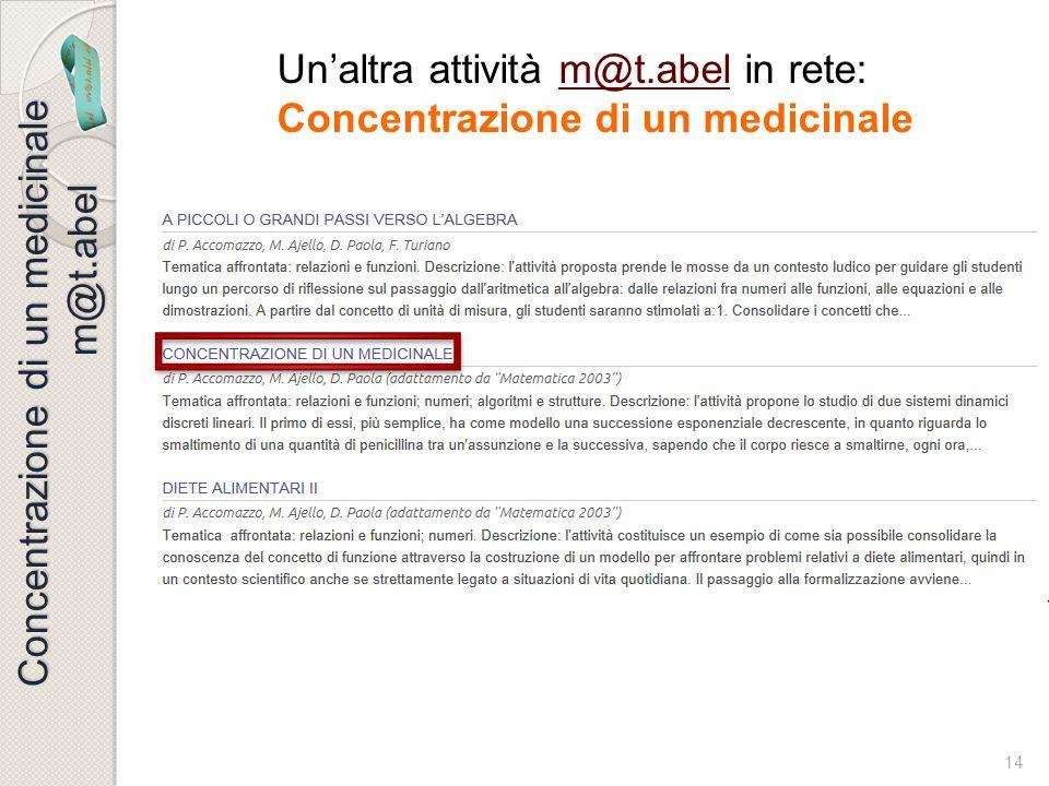 14 Unaltra attività m@t.abel in rete:m@t.abel Concentrazione di un medicinale m@t.abel