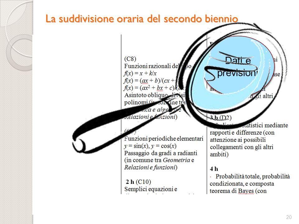 20 La suddivisione oraria del secondo biennio Dati e previsioni
