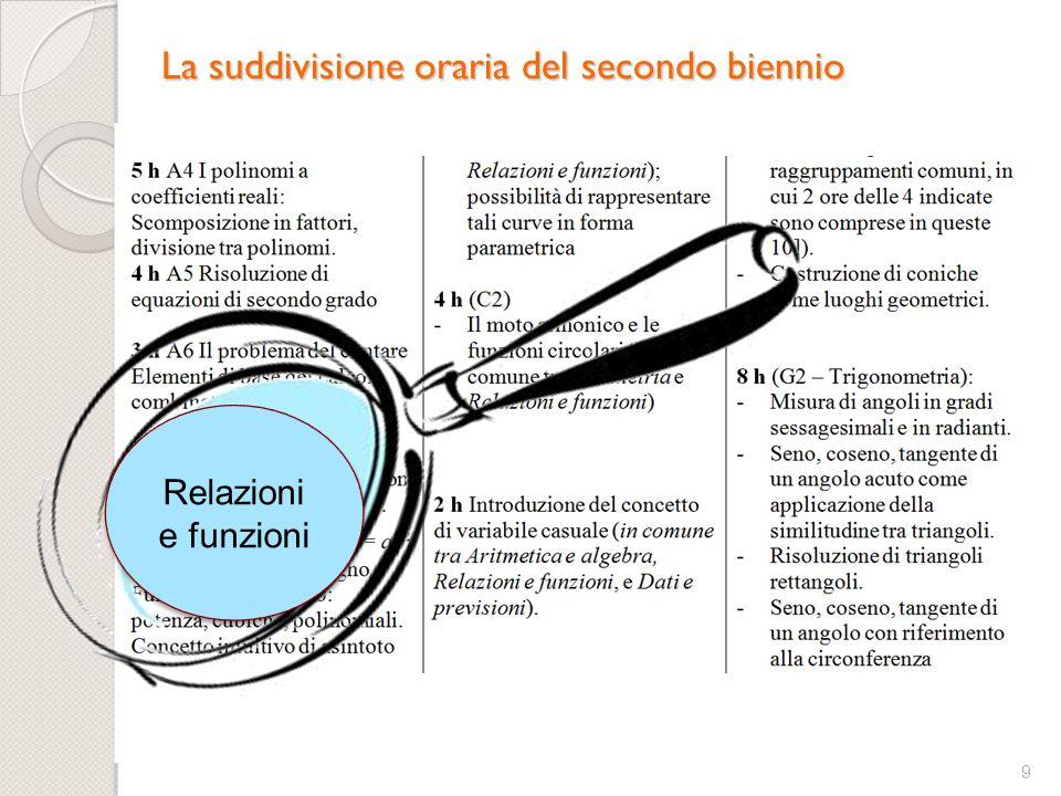 9 La suddivisione oraria del secondo biennio Relazioni e funzioni