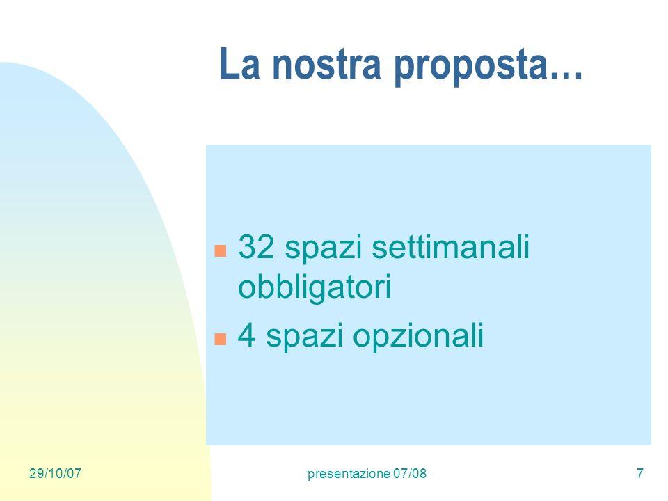 29/10/07presentazione 07/087 La nostra proposta… 32 spazi settimanali obbligatori 4 spazi opzionali