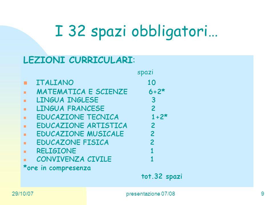 29/10/07presentazione 07/089 I 32 spazi obbligatori… LEZIONI CURRICULARI: spazi ITALIANO 10 MATEMATICA E SCIENZE 6+2* LINGUA INGLESE 3 LINGUA FRANCESE 2 EDUCAZIONE TECNICA 1+2* EDUCAZIONE ARTISTICA 2 EDUCAZIONE MUSICALE 2 EDUCAZONE FISICA 2 RELIGIONE 1 CONVIVENZA CIVILE 1 *ore in compresenza tot.32 spazi