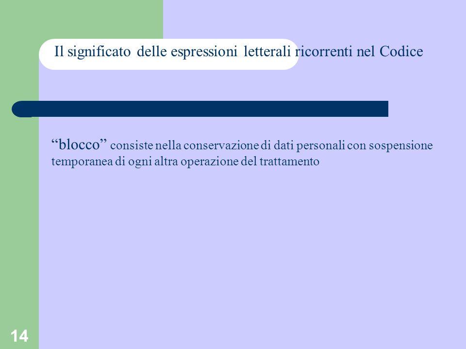 14 Il significato delle espressioni letterali ricorrenti nel Codice blocco consiste nella conservazione di dati personali con sospensione temporanea d