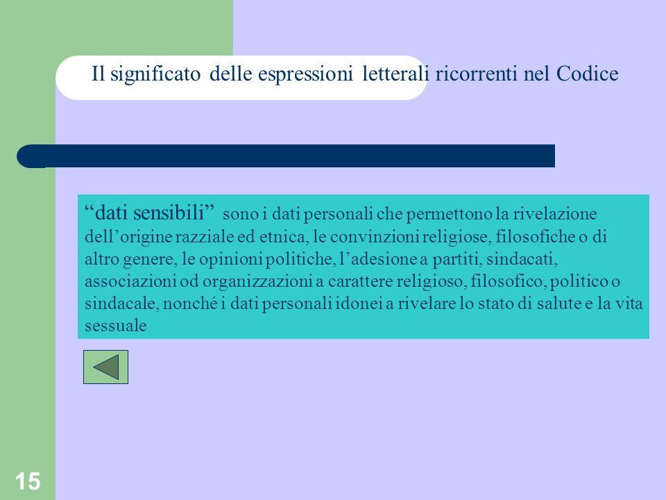 15 Il significato delle espressioni letterali ricorrenti nel Codice dati sensibili sono i dati personali che permettono la rivelazione dellorigine raz
