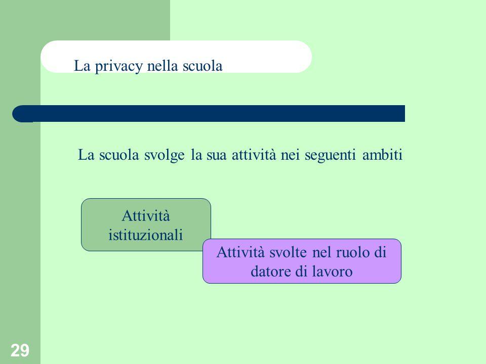 29 La privacy nella scuola La scuola svolge la sua attività nei seguenti ambiti Attività istituzionali Attività svolte nel ruolo di datore di lavoro